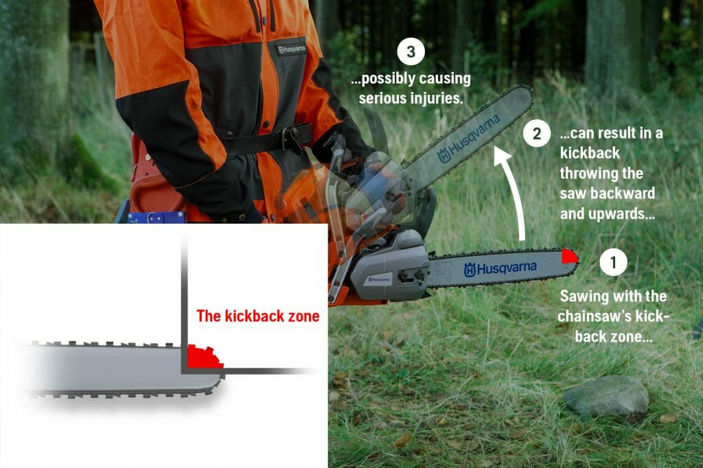 Showing how the chainsaw is thrown backwards when you're sawing with the saw's kickback zone